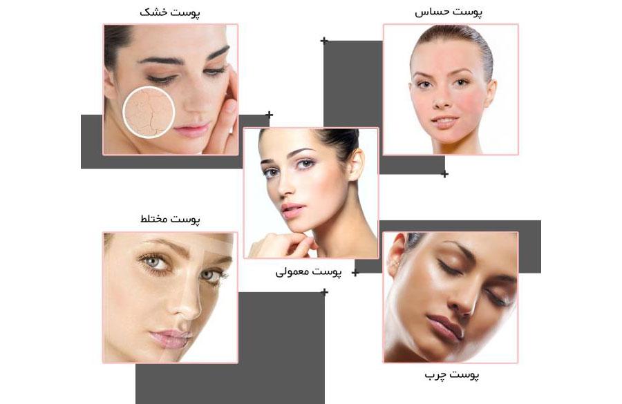 آشنایی با انواع پوست، ویژگی ها و عوامل تعیین کننده
